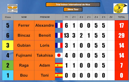 classifica nizza-finale 2